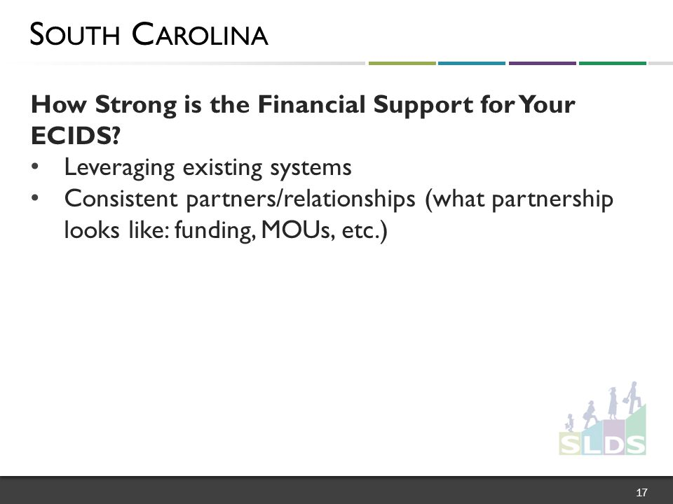 How Strong is the Financial Support for Your ECIDS.