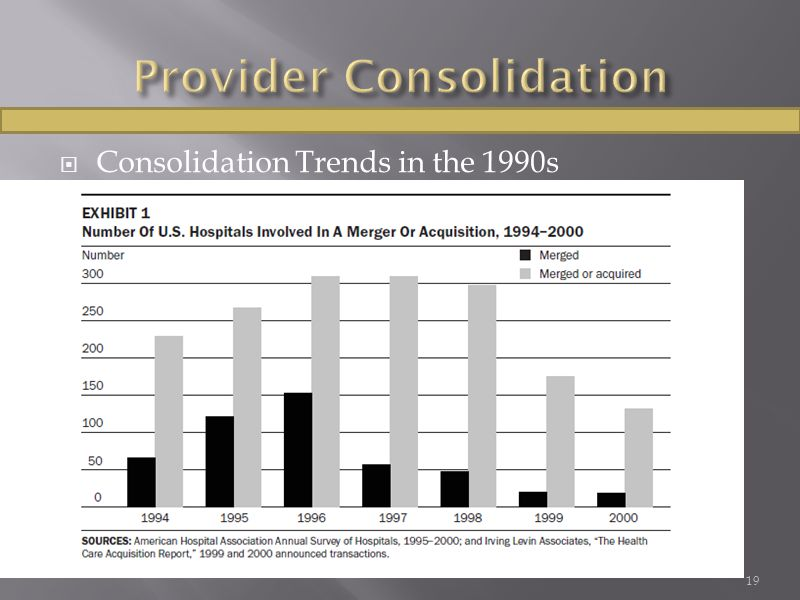  Consolidation Trends in the 1990s 19