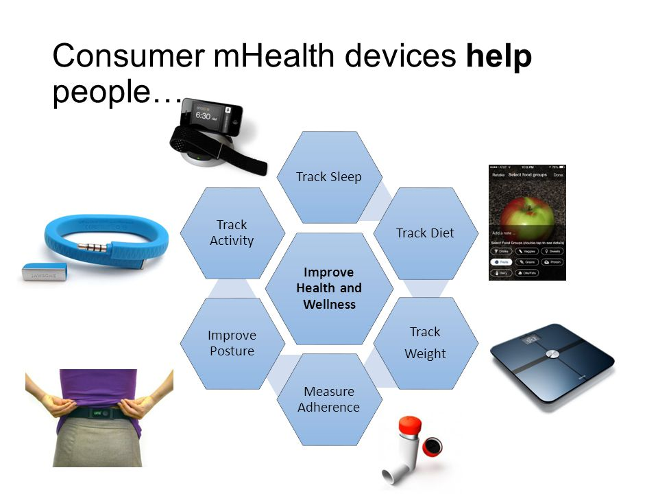 Consumer mHealth devices help people… Improve Health and Wellness Track Sleep Track Diet Track Weight Measure Adherence Improve Posture Track Activity