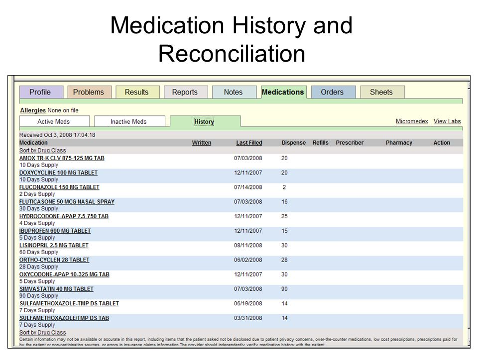 Medication History and Reconciliation