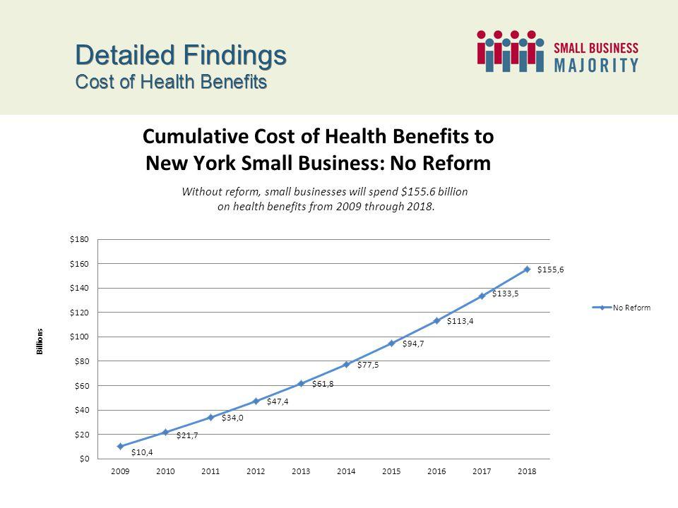 Detailed Findings Cost Savings Under Reform