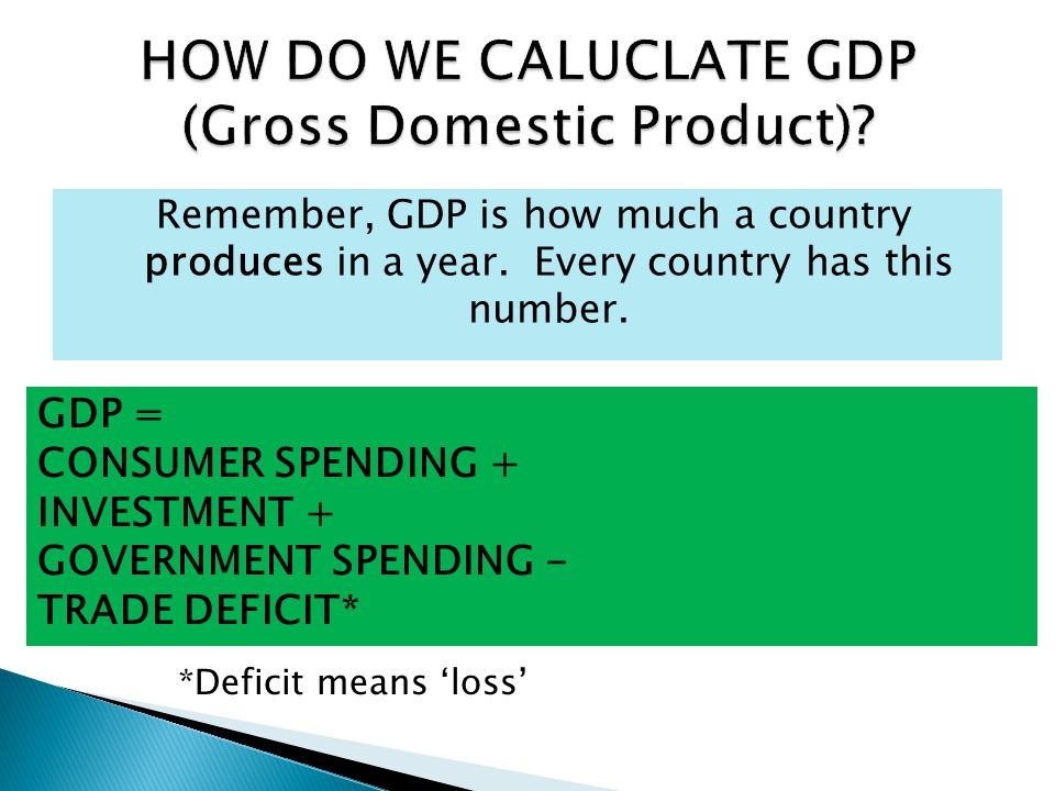 Remember, GDP is how much a country produces in a year.