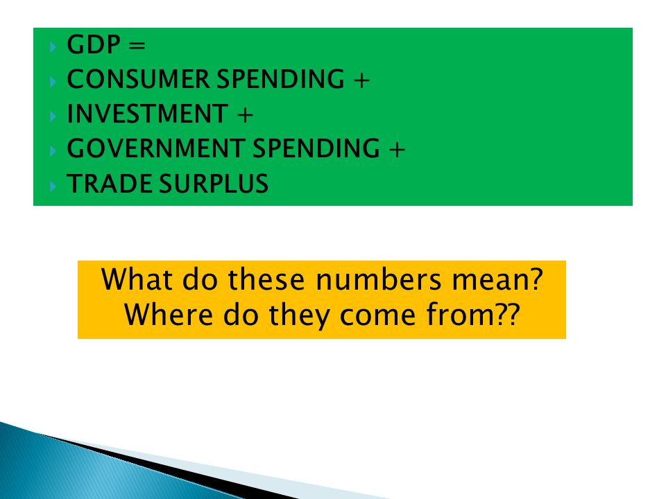  GDP =  CONSUMER SPENDING +  INVESTMENT +  GOVERNMENT SPENDING +  TRADE SURPLUS What do these numbers mean.