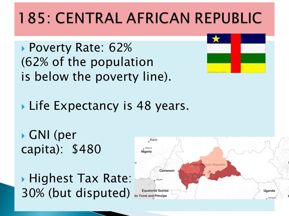  Poverty Rate: 62% (62% of the population is below the poverty line).