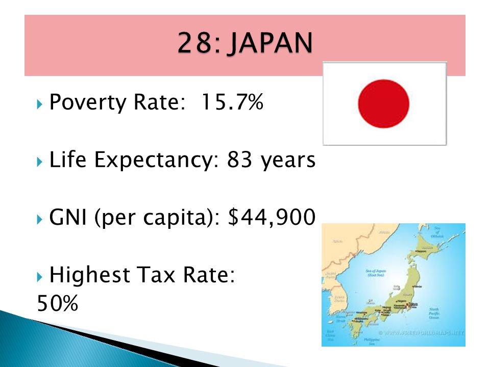  Poverty Rate: 15.7%  Life Expectancy: 83 years  GNI (per capita): $44,900  Highest Tax Rate: 50%