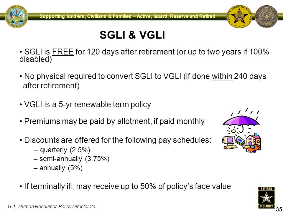 G-1, Human Resources Policy Directorate Supporting Soldiers, Civilians & Families – Active, Guard, Reserve and Retired SGLI & VGLI SGLI is FREE for 12