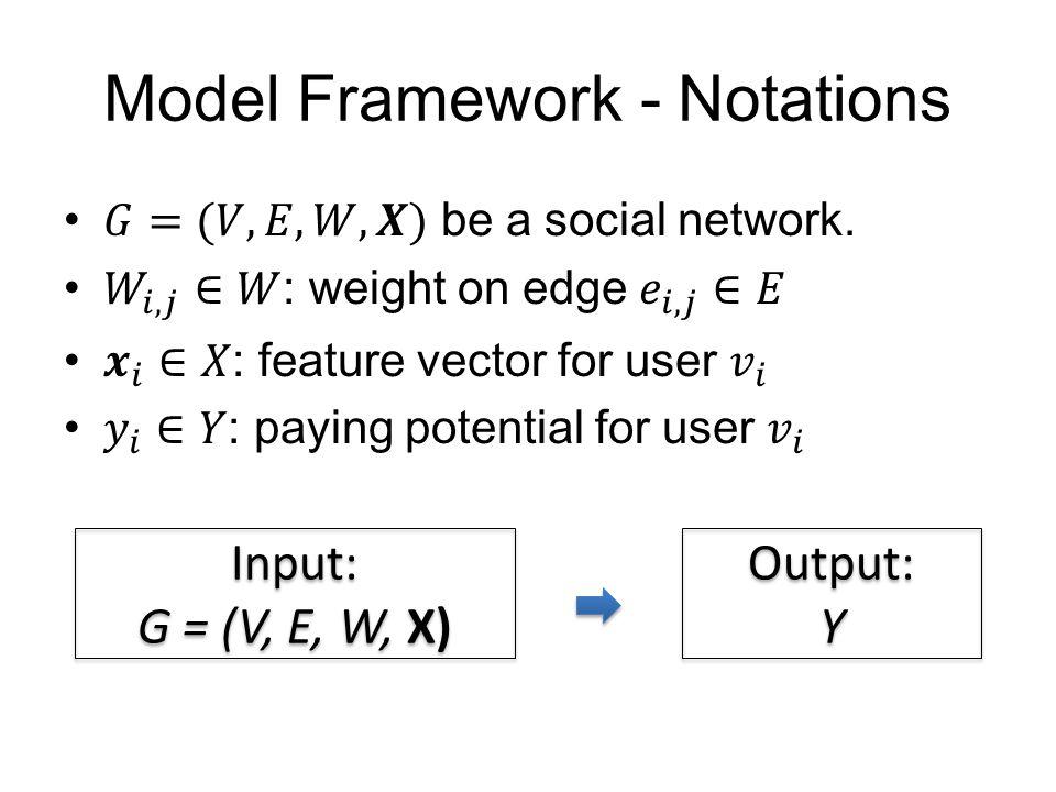 Model Framework - Notations Input: G = (V, E, W, X) Input: G = (V, E, W, X) Output: Y Output: Y