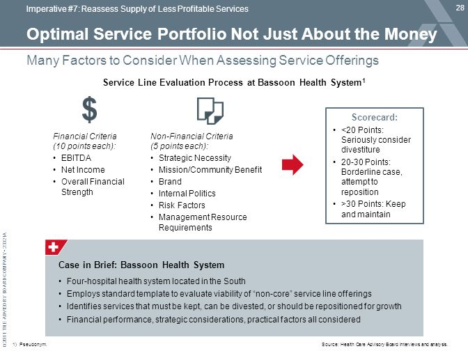 © 2011 THE ADVISORY BOARD COMPANY 23321A Optimal Service Portfolio Not Just About the Money 28 Many Factors to Consider When Assessing Service Offerings Source: Health Care Advisory Board interviews and analysis.