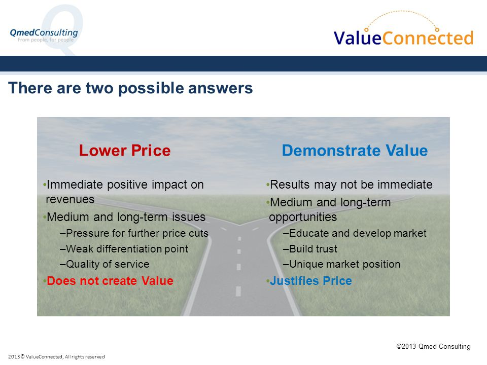 There are two possible answers 2013© ValueConnected, All rights reserved ©2013 Qmed Consulting Immediate positive impact on revenues Medium and long-term issues –Pressure for further price cuts –Weak differentiation point –Quality of service Does not create Value Results may not be immediate Medium and long-term opportunities –Educate and develop market –Build trust –Unique market position Justifies Price Lower PriceDemonstrate Value