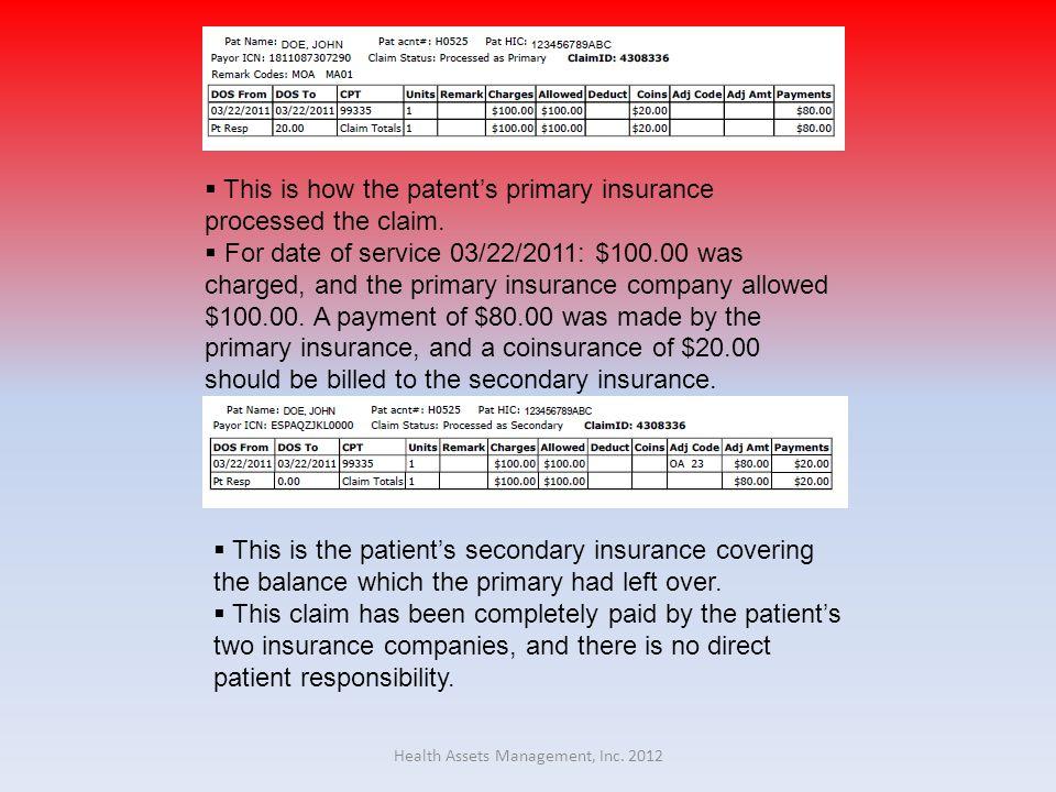 Health Assets Management, Inc.