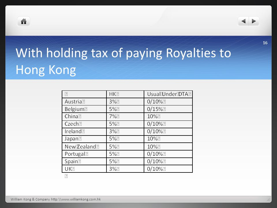 With holding tax of paying Royalties to Hong Kong William Kong & Company http:\\www.williamkong.com.hk 16