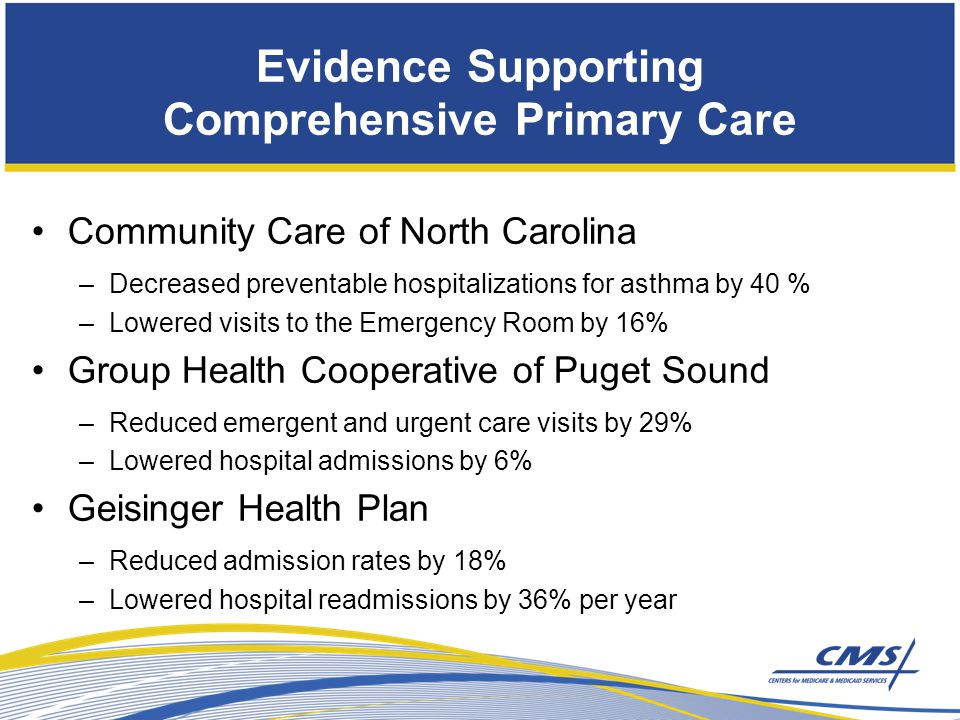 Community Care of North Carolina –Decreased preventable hospitalizations for asthma by 40 % –Lowered visits to the Emergency Room by 16% Group Health Cooperative of Puget Sound –Reduced emergent and urgent care visits by 29% –Lowered hospital admissions by 6% Geisinger Health Plan –Reduced admission rates by 18% –Lowered hospital readmissions by 36% per year Evidence Supporting Comprehensive Primary Care