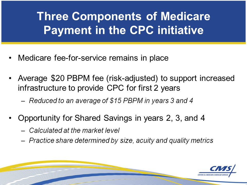Three Components of Medicare Payment in the CPC initiative Medicare fee-for-service remains in place Average $20 PBPM fee (risk-adjusted) to support increased infrastructure to provide CPC for first 2 years –Reduced to an average of $15 PBPM in years 3 and 4 Opportunity for Shared Savings in years 2, 3, and 4 –Calculated at the market level –Practice share determined by size, acuity and quality metrics