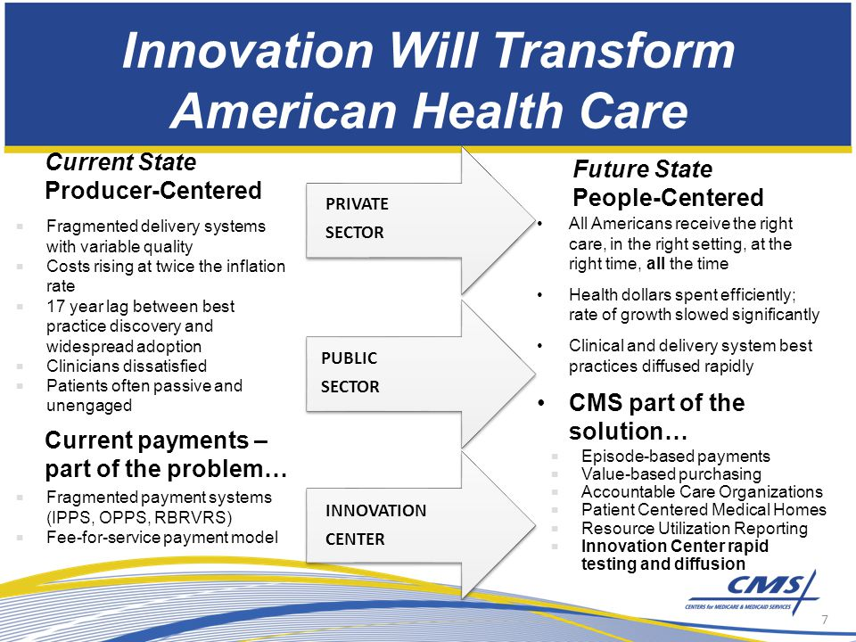 Innovation Will Transform American Health Care All Americans receive the right care, in the right setting, at the right time, all the time Health dollars spent efficiently; rate of growth slowed significantly Clinical and delivery system best practices diffused rapidly CMS part of the solution… 7  Fragmented delivery systems with variable quality  Costs rising at twice the inflation rate  17 year lag between best practice discovery and widespread adoption  Clinicians dissatisfied  Patients often passive and unengaged PUBLIC SECTOR Current payments – part of the problem… Future State People-Centered Current State Producer-Centered  Episode-based payments  Value-based purchasing  Accountable Care Organizations  Patient Centered Medical Homes  Resource Utilization Reporting  Innovation Center rapid testing and diffusion  Fragmented payment systems (IPPS, OPPS, RBRVRS)  Fee-for-service payment model PRIVATE SECTOR INNOVATION CENTER