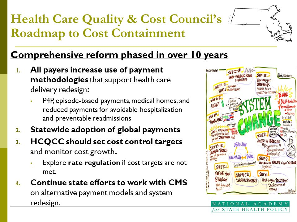 Health Care Quality & Cost Council's Roadmap to Cost Containment 1. All payers increase use of payment methodologies that support health care delivery