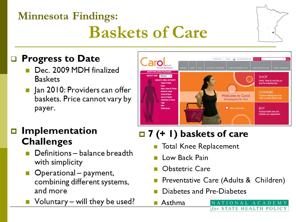 Baskets of Care  Progress to Date Dec. 2009 MDH finalized Baskets Jan 2010: Providers can offer baskets. Price cannot vary by payer.  Implementation