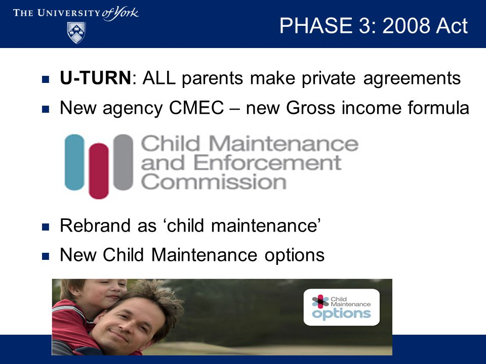 PHASE 3: 2008 Act U-TURN: ALL parents make private agreements New agency CMEC – new Gross income formula Rebrand as 'child maintenance' New Child Main