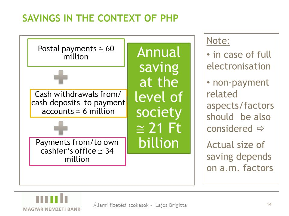 SAVINGS IN THE CONTEXT OF PHP Note: in case of full electronisation non-payment related aspects/factors should be also considered  Actual size of saving depends on a.m.