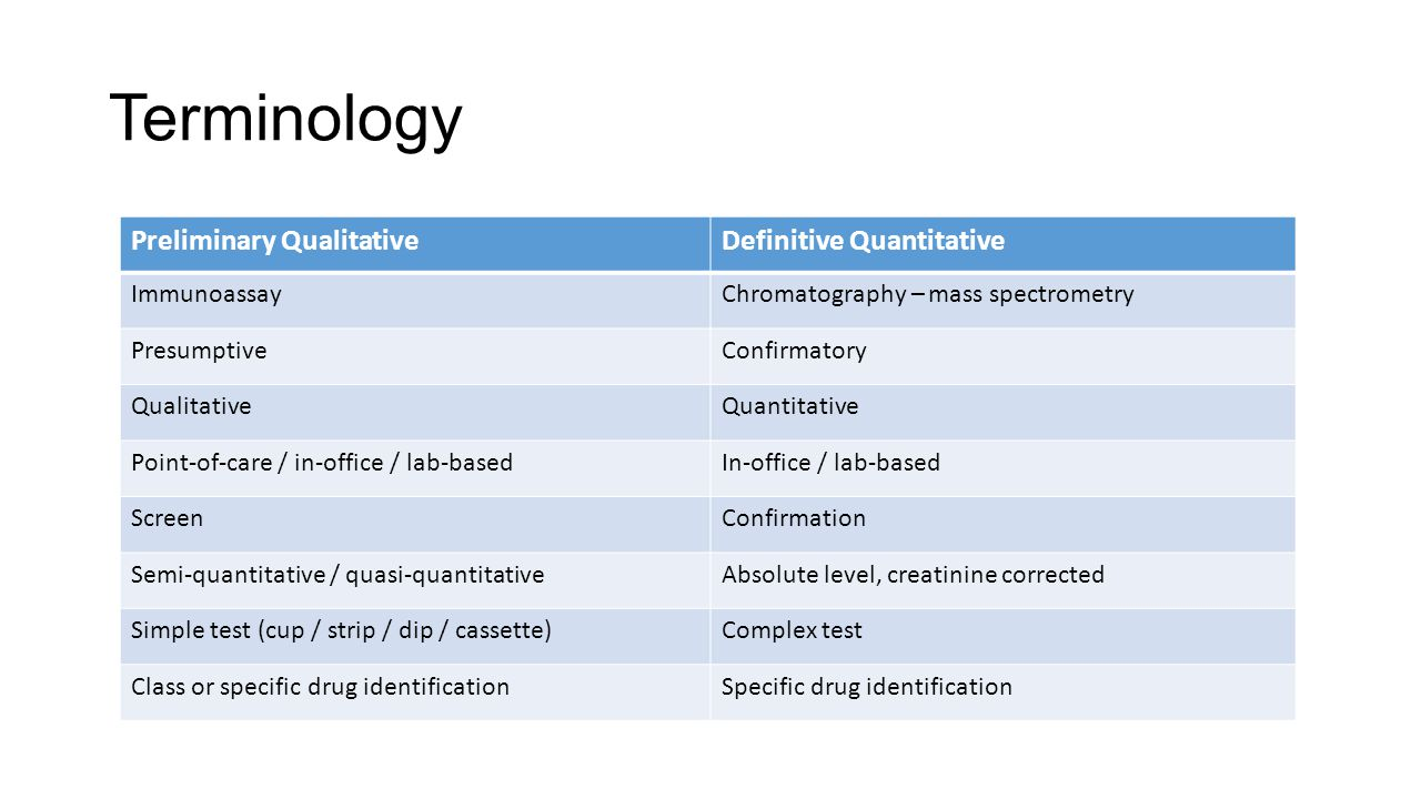Terminology Preliminary QualitativeDefinitive Quantitative ImmunoassayChromatography – mass spectrometry PresumptiveConfirmatory QualitativeQuantitative Point-of-care / in-office / lab-basedIn-office / lab-based ScreenConfirmation Semi-quantitative / quasi-quantitativeAbsolute level, creatinine corrected Simple test (cup / strip / dip / cassette)Complex test Class or specific drug identificationSpecific drug identification