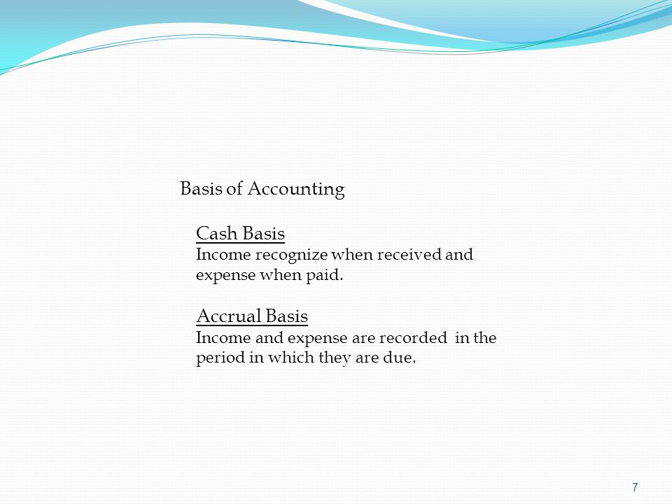 GAIN ON SALE OF FIXED ASSETS