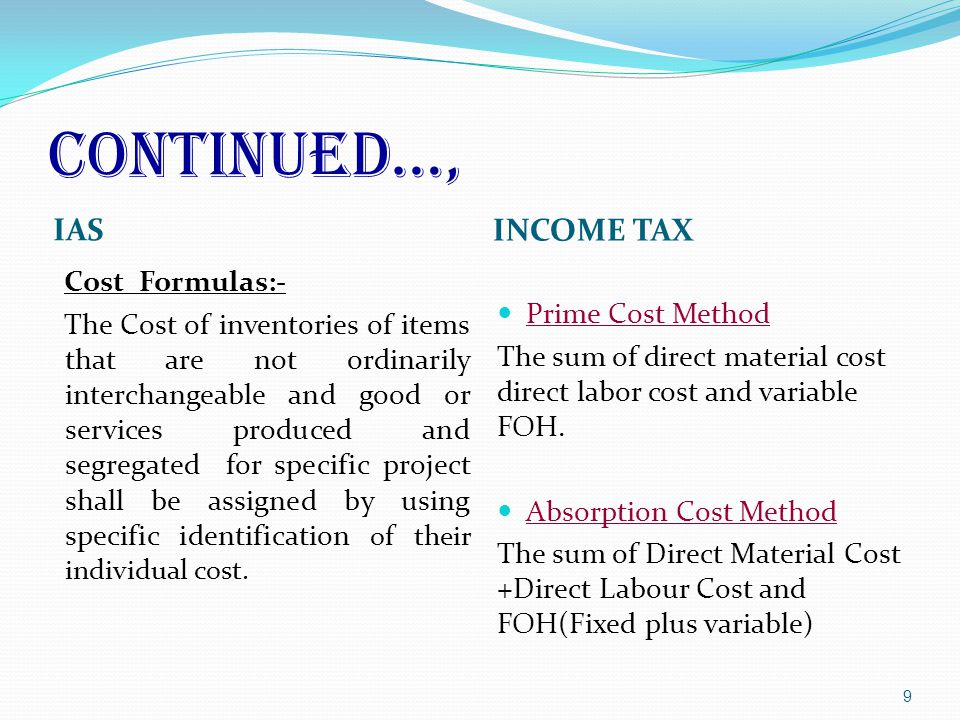  Sec 22(8)  Gain on the disposal of depreciable of assets is chargeable to tax under the income from business in year of disposal.