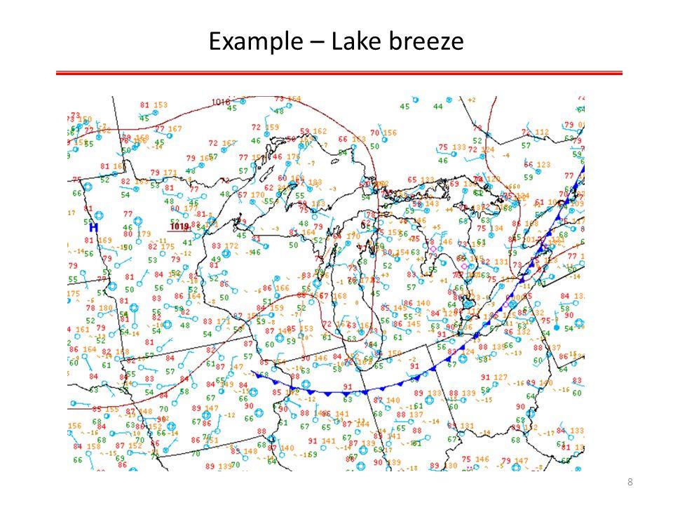 8 Example – Lake breeze