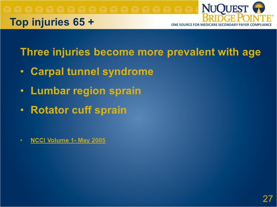 Top injuries 65 + Three injuries become more prevalent with age Carpal tunnel syndrome Lumbar region sprain Rotator cuff sprain NCCI Volume 1- May 200