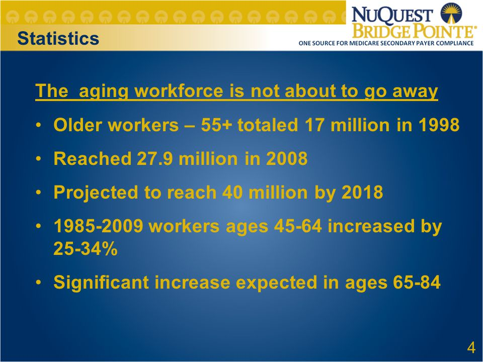 Economic & Financial Concerns Longer life expectancies Fewer younger workers Rising healthcare costs Limited opportunities to increase benefits Will elect or need to continue to work 15