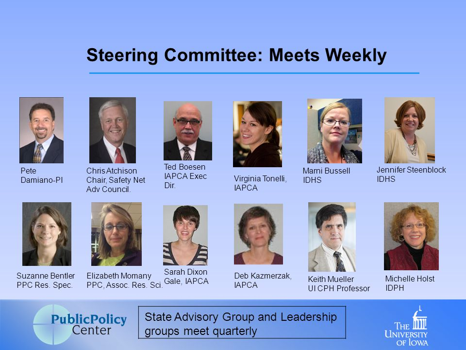 Steering Committee: Meets Weekly Pete Damiano-PI Chris Atchison Chair, Safety Net Adv Council.