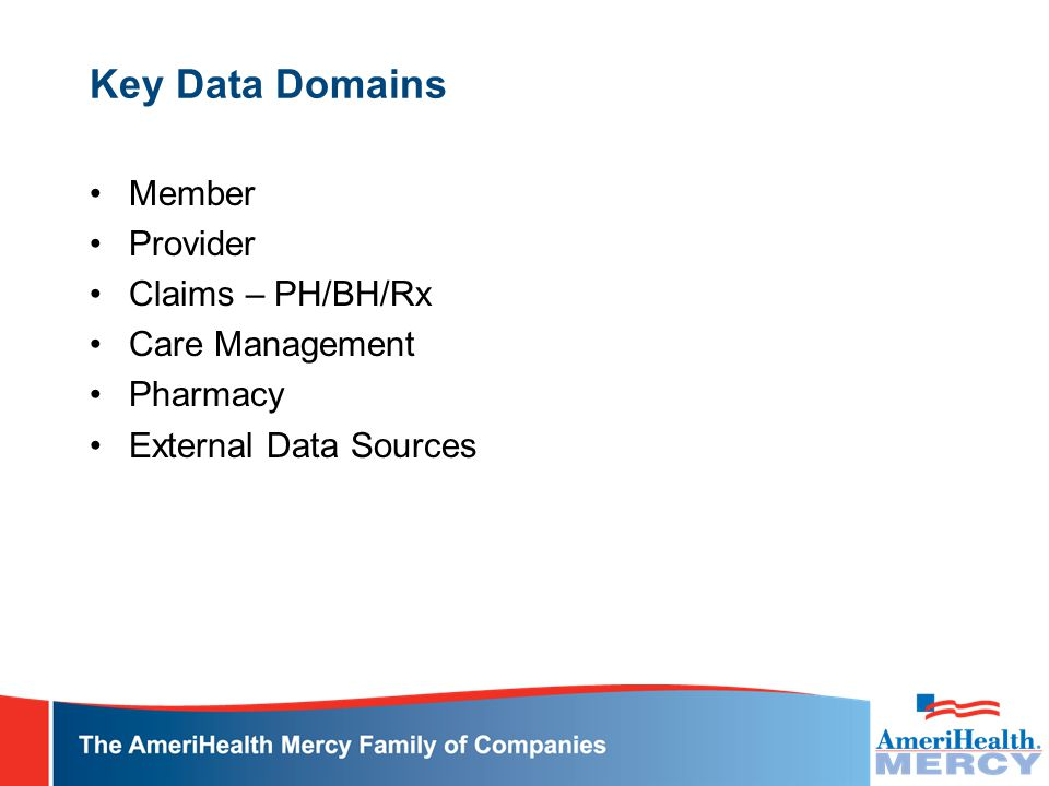 Key Data Domains Member Provider Claims – PH/BH/Rx Care Management Pharmacy External Data Sources