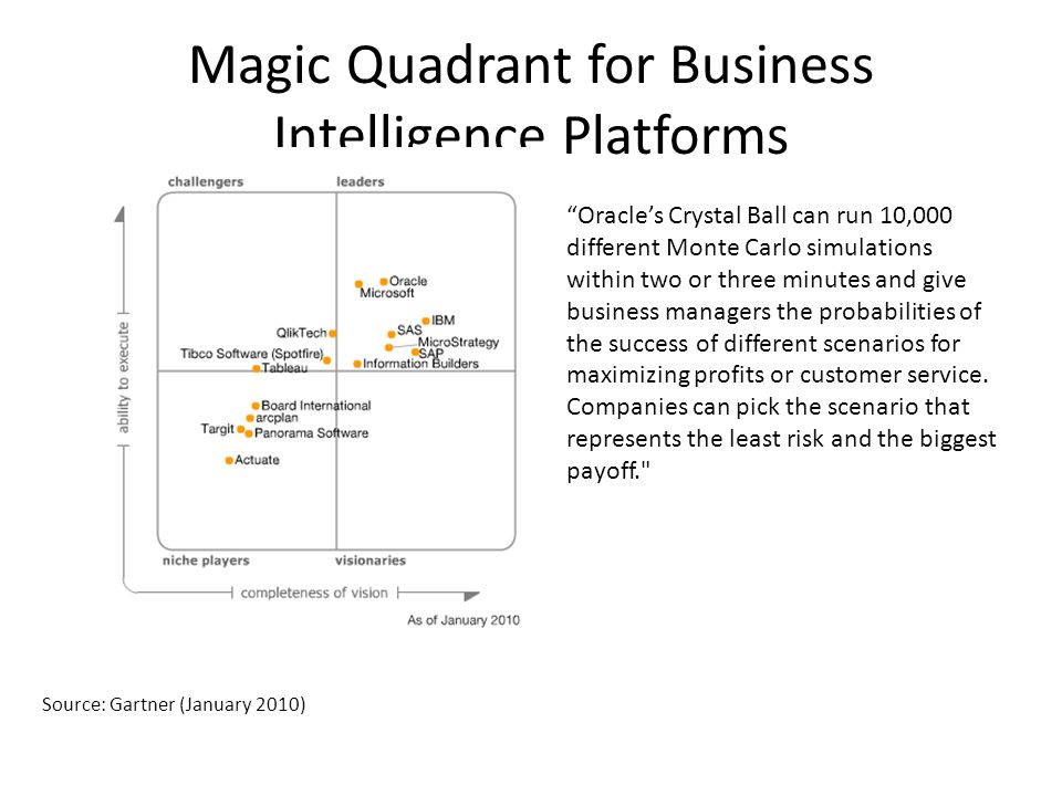 Magic Quadrant for Business Intelligence Platforms Oracle's Crystal Ball can run 10,000 different Monte Carlo simulations within two or three minutes and give business managers the probabilities of the success of different scenarios for maximizing profits or customer service.