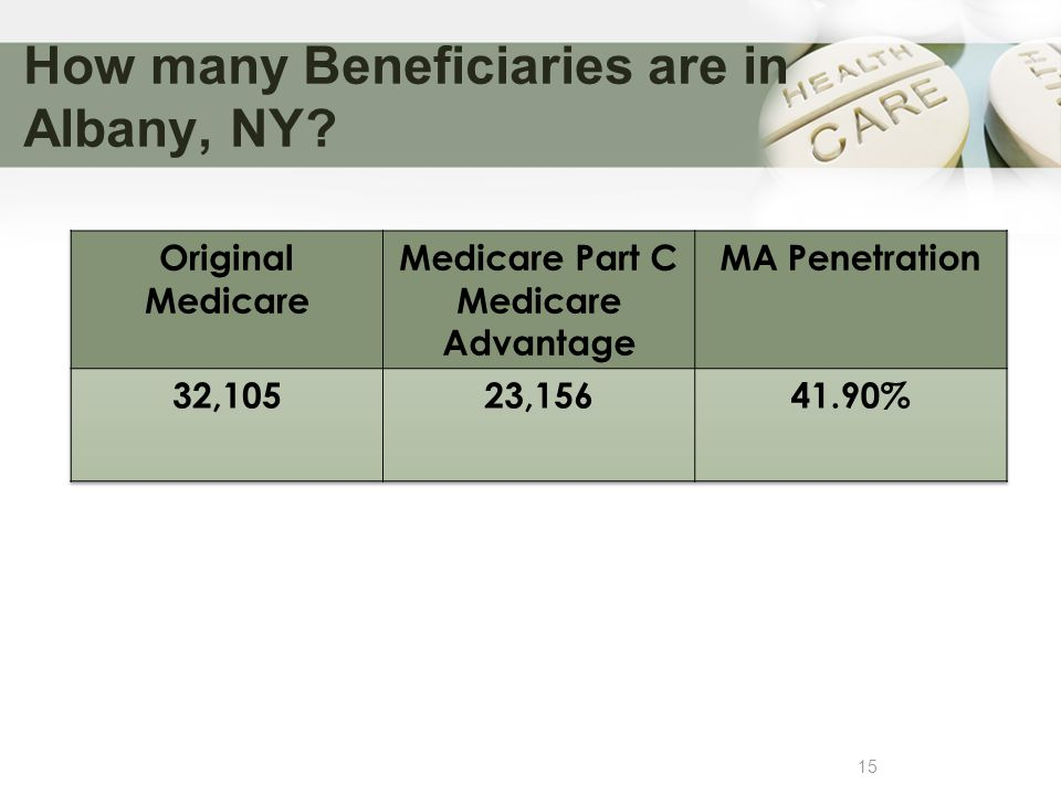 How many Beneficiaries are in Albany, NY 15