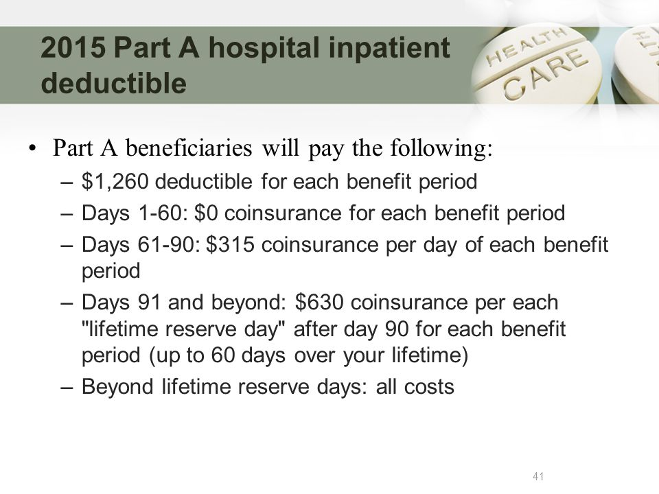 2015 Part A hospital inpatient deductible 41 Part A beneficiaries will pay the following: –$1,260 deductible for each benefit period –Days 1-60: $0 coinsurance for each benefit period –Days 61-90: $315 coinsurance per day of each benefit period –Days 91 and beyond: $630 coinsurance per each lifetime reserve day after day 90 for each benefit period (up to 60 days over your lifetime) –Beyond lifetime reserve days: all costs