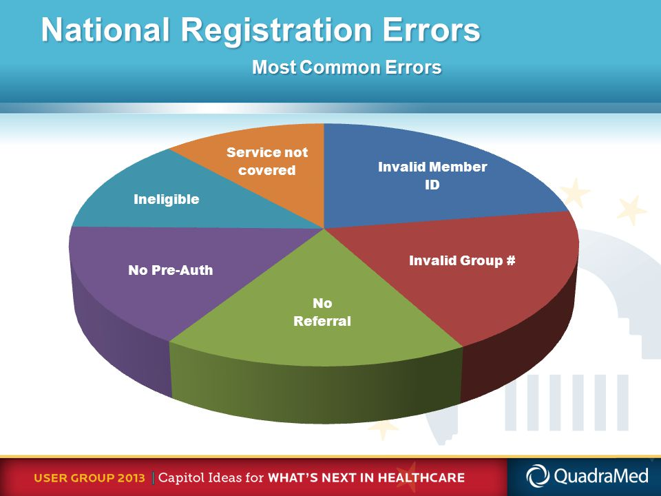 National Registration Errors Most Common Errors