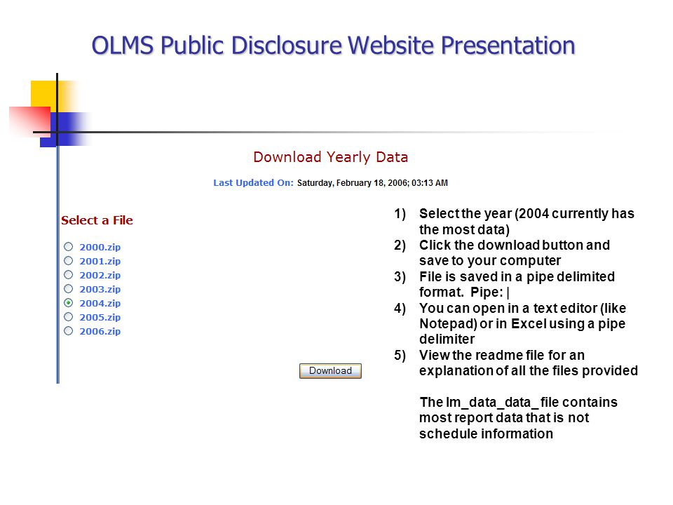 OLMS Public Disclosure Website Presentation 1)Select the year (2004 currently has the most data) 2)Click the download button and save to your computer 3)File is saved in a pipe delimited format.