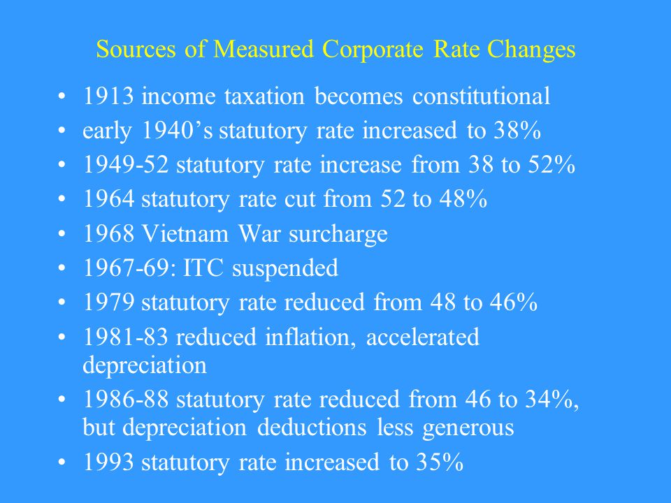 Sources of Measured Corporate Rate Changes 1913 income taxation becomes constitutional early 1940's statutory rate increased to 38% 1949-52 statutory rate increase from 38 to 52% 1964 statutory rate cut from 52 to 48% 1968 Vietnam War surcharge 1967-69: ITC suspended 1979 statutory rate reduced from 48 to 46% 1981-83 reduced inflation, accelerated depreciation 1986-88 statutory rate reduced from 46 to 34%, but depreciation deductions less generous 1993 statutory rate increased to 35%