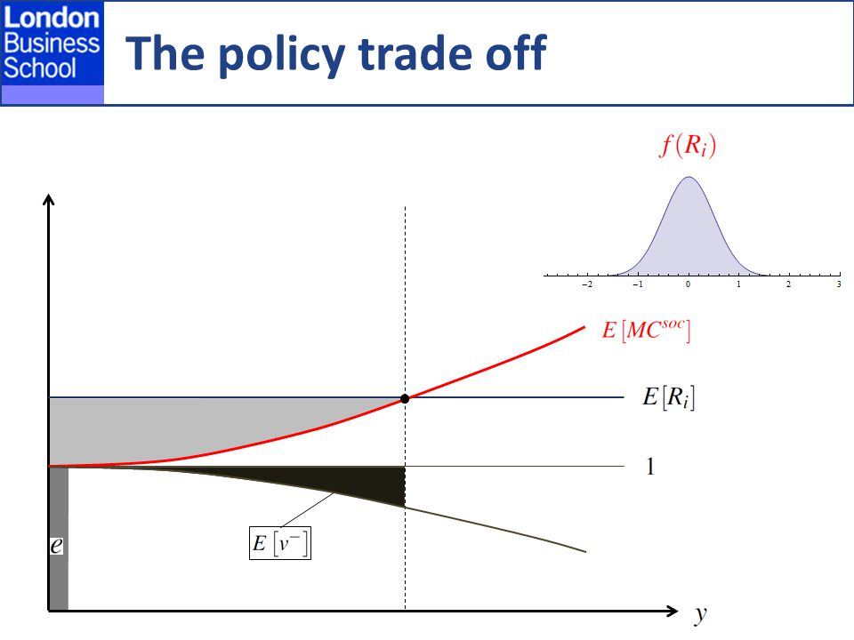 The policy trade off