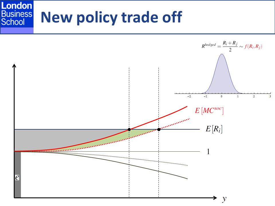 New policy trade off