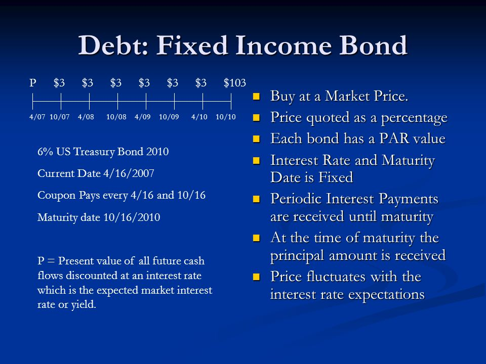 Debt: Fixed Income Bond Buy at a Market Price. Price quoted as a percentage Each bond has a PAR value Interest Rate and Maturity Date is Fixed Periodi