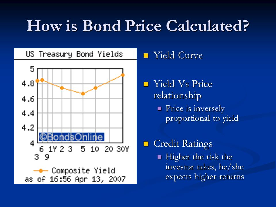 How is Bond Price Calculated? Yield Curve Yield Vs Price relationship Price is inversely proportional to yield Credit Ratings Higher the risk the inve