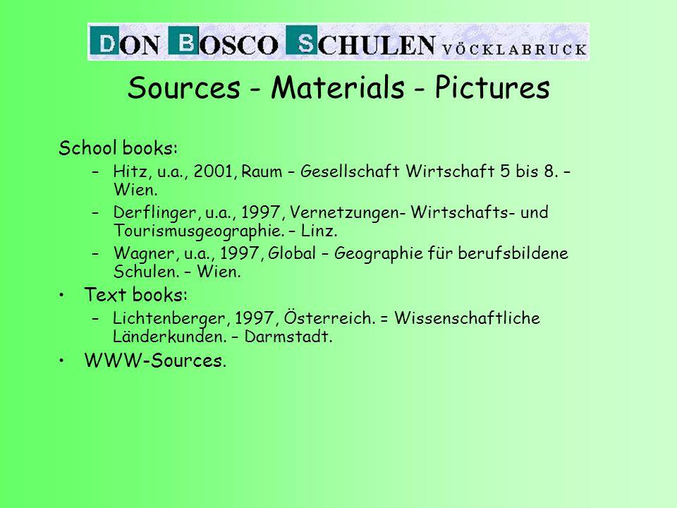 School books: –Hitz, u.a., 2001, Raum – Gesellschaft Wirtschaft 5 bis 8.