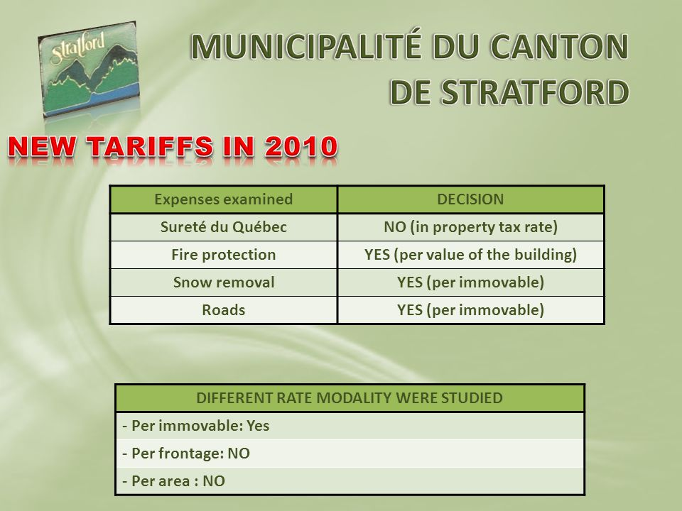 Expenses examinedDECISION Sureté du QuébecNO (in property tax rate) Fire protectionYES (per value of the building) Snow removalYES (per immovable) RoadsYES (per immovable) DIFFERENT RATE MODALITY WERE STUDIED - Per immovable: Yes - Per frontage: NO - Per area : NO