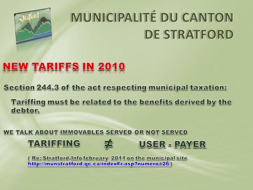 Property taxTariffing 200962,7 %16,6 % 201139,0 %50,0 %