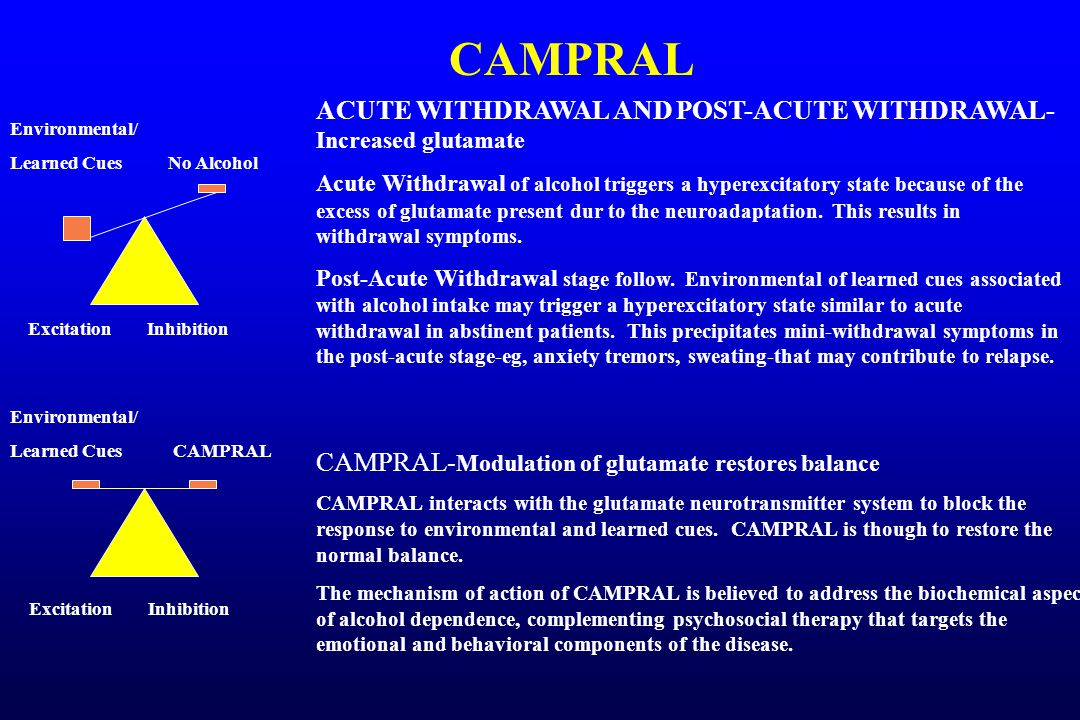 CAMPRAL Environmental/ Learned Cues No Alcohol Excitation Inhibition Environmental/ Learned Cues CAMPRAL ACUTE WITHDRAWAL AND POST-ACUTE WITHDRAWAL- I