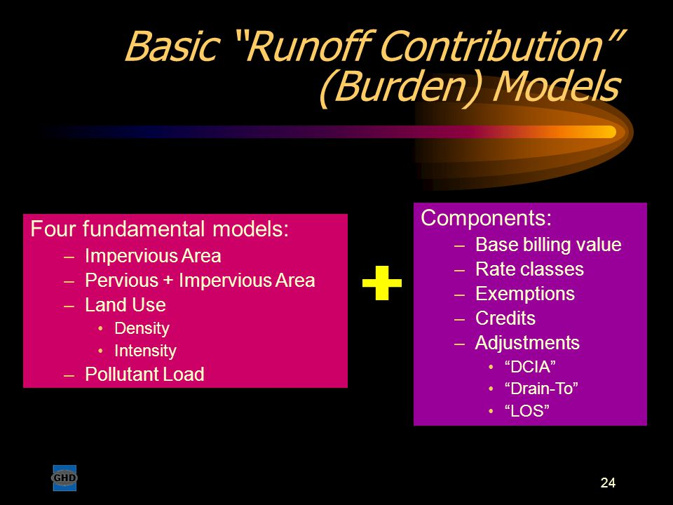 "24 Basic ""Runoff Contribution"" (Burden) Models Four fundamental models: –Impervious Area –Pervious + Impervious Area –Land Use Density Intensity –Poll"