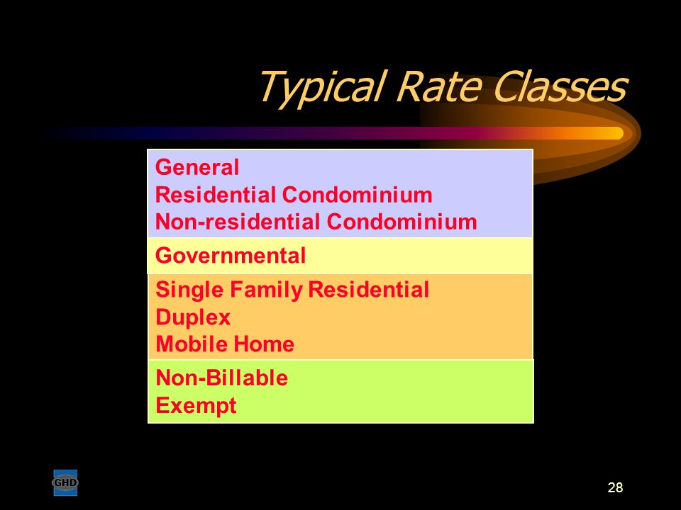 28 Typical Rate Classes General Residential Condominium Non-residential Condominium Single Family Residential Duplex Mobile Home Governmental Non-Bill
