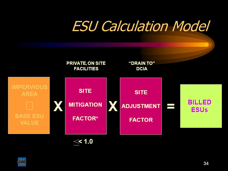 "34 ESU Calculation Model = BILLEDESUs IMPERVIOUS AREA  BASE ESU VALUE X SITE ADJUSTMENT FACTOR ""DRAIN TO"" DCIA X SITE MITIGATION FACTOR* PRIVATE, ON"