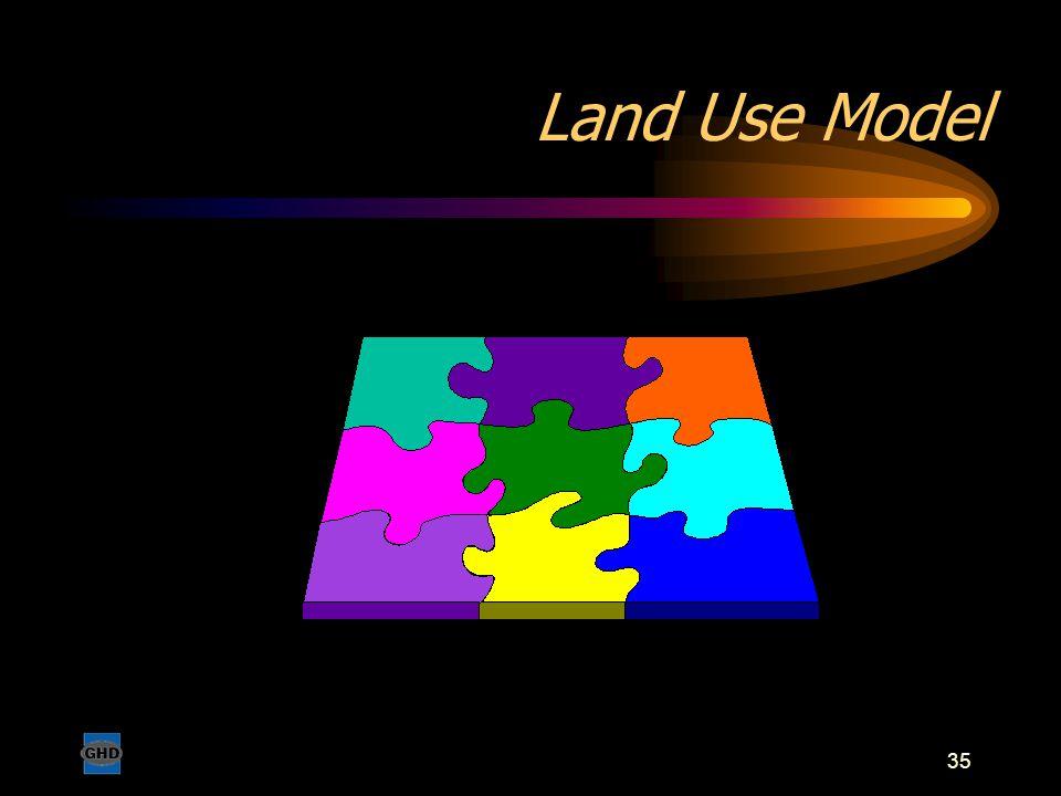 35 Land Use Model