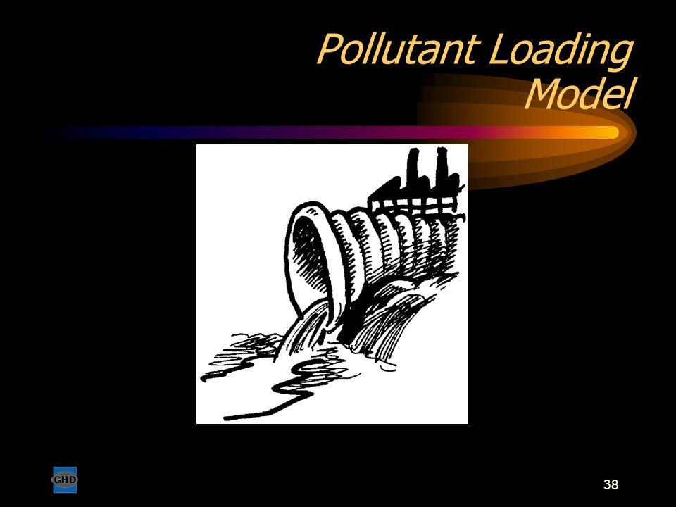 38 Pollutant Loading Model