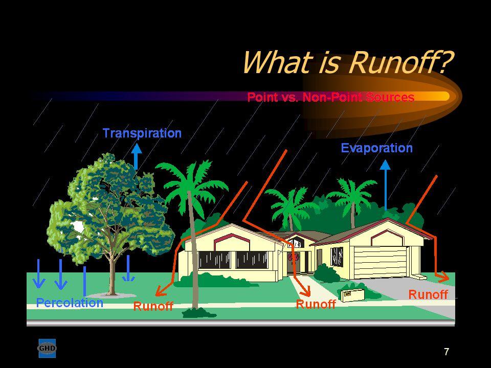 8 Impervious Area & Runoff
